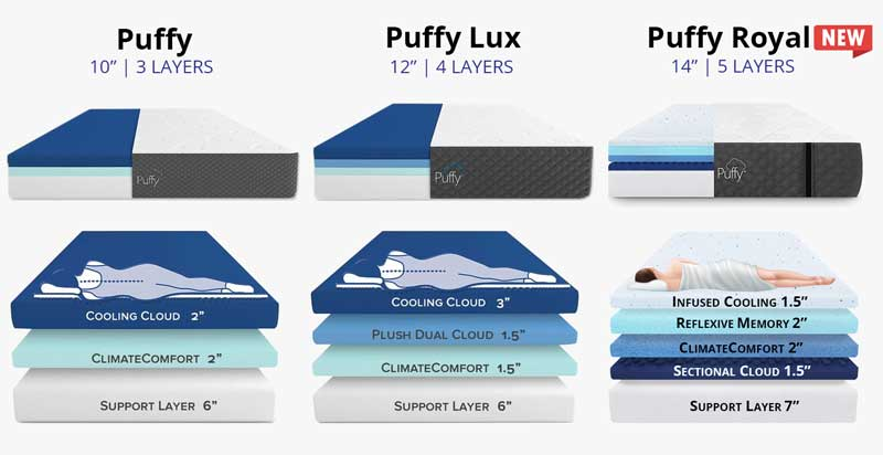 The Best Affordable Mattress